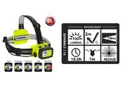 Intrinsically Safe Multi Function Headlamp